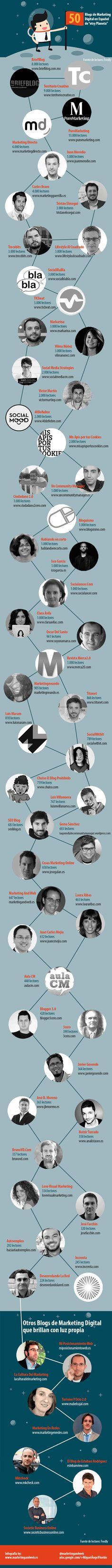 Los mejores blogs de marketing digita en español. Infografía en español. #CommunityManager
