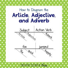 How to Diagram Sentences: Diagramming Sentences Guide Teaching Grammar, Teaching Aids, Teaching Reading, Teaching Resources, Learning, Fifth Grade Writing, Pre Writing, Writing Lessons, School Worksheets