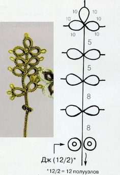 folhas verdes Needle Tatting Patterns, French Beaded Flowers, Tatting Lace, Lace Making, Doilies, Needlework, Free Pattern, Embroidery, Knitting