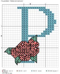 alfabeto del matrimonio P
