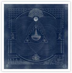 Daily Horoscopes | Mystic Medusa