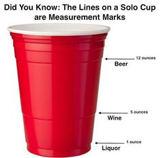 Did You Know? The Lines on a Solo Cup Are Measurement Marks