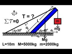 Physics - Mechanics:Torque of The Hungry Bear on a Beam; Tension in the Cable Learn Physics, Basic Physics, Physics Formulas, Physics Experiments, Physics And Mathematics, Civil Engineering Design, Marine Engineering, Engineering Science, Physical Science