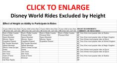 disney height | Fourteen Walt Disney World theme park rides have minimum height ...