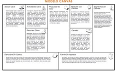 ejemplo modelo canvas APPS - Buscar con Google