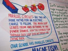 Circuits and Magnetism Chart by Victoria Jasztal :)