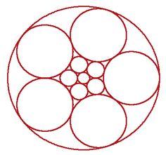 Circles inside circles