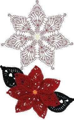 How to Crochet a Puff Flower Poinsettia Crochet Flower Motifs / 포인세티아 코바늘 플라워 모티브도안 // людмила донская Crochet Christmas Decorations, Christmas Crochet Patterns, Holiday Crochet, Crochet Snowflakes, Crochet Gifts, Christmas Flowers, Crochet Puff Flower, Crochet Flower Tutorial, Crochet Flower Patterns