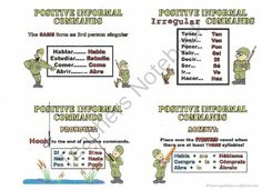 Spanish Informal Commands Grammar Notes from Spanish the easy way! on TeachersNotebook.com - (6 pages) - Spanish informal commands grammar and conjugations all in one place. These colorful, fun resource pages put it all together in an easy to understand way. Both affirmative and negative commands are covered as well as pronoun placement.