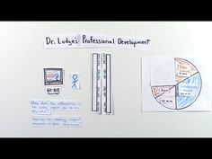 Dr. Lodge McCammon's Professional Development & Training Method #Paperslide - YouTube