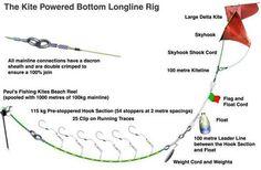 kite fishing   teknik kite fishing dropper longline