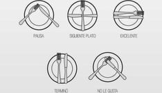 Never knew this about plate etiquette and the signals you give with your silverware. Good to know for the fancy places we have been going lately :-? Cena Formal, Dining Etiquette, Etiquette Dinner, Etiquette And Manners, Table Manners, In Vino Veritas, Things To Know, Fine Dining, Good To Know