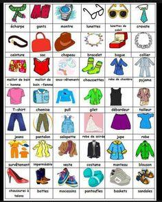 Vocabulaire- les vêtements