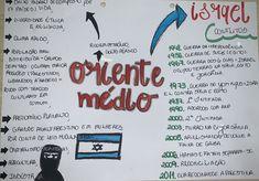 #orientemedio #atualidades #resumo