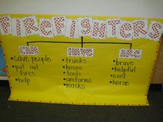 have students make their own can, have are charts Community Helpers Preschool, Preschool Class, Preschool Themes, Kid Activities, Kindergarten Social Studies, Kindergarten Writing, Student Teaching, Teaching Ideas, Dramatic Play Themes