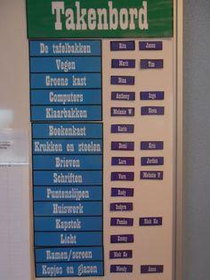 Onderwijs en zo voort ........: 3379. Taken in de klas : Inschrijfbord voor taken ...