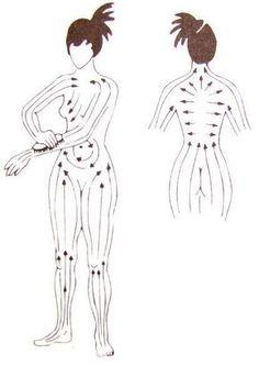 Le brossage lymphatique