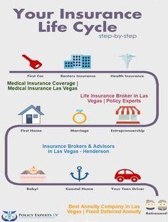 medical insurance las vegas    Affordable Health Insurance and Medical Coverage in Las Vegas NV