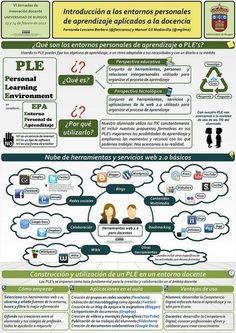 El proceso de enseñanza/aprendizaje con herramientas web 2.0. ¿Quién enseña a quién?   tic y mas