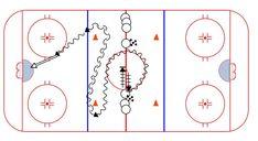 Hockey Drills – Weiss Tech Hockey Drills and Skills Hockey Drills, Hockey Training, Hockey World, Tech, Sport, Storage, School, Ideas, Chalkboard