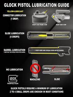 Glock Lubrication Guide via Glock.
