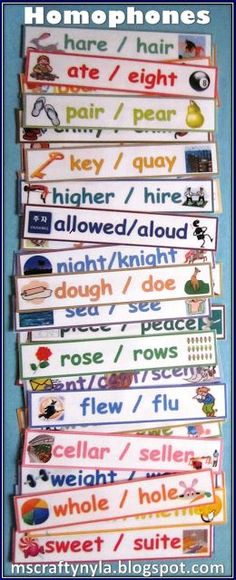 Homophone Words-printable for purchase at this link. Easy reference for common spelling word trippers.