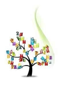 Appreciative Knowledge Enquiry
