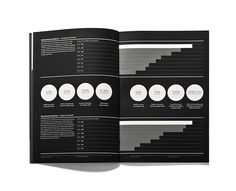 Celtic Explorations Annual Report 2009/2010 on Behance