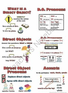 Spanish Direct Object Pronouns Notes from Spanish the easy way! on TeachersNotebook.com -  (1 page)  - Spanish direct object pronouns notes and easy-to-understand grammar explanation all in one place!  Great as a resource page to hand out during group work, class work, or simply give it to the students