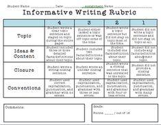 Persuasive Essay Rubric (Common Core Aligned) | Writing ...