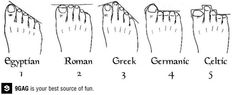This is a bit crazy but seems to run true! Funny part, I had to look, cuz I didn't know my own feet!