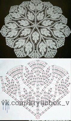 Crochet Mandala Coaster Rugs New Ideas Crochet Tablecloth Pattern, Free Crochet Doily Patterns, Crochet Doily Diagram, Crochet Mandala, Crochet Chart, Thread Crochet, Crochet Motif, Crochet Designs, Crochet Flowers