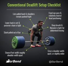 44bf548364acdf Conventional deadlift set up. Make sure you focus on these things before  the bar leaves the platform. BarBend