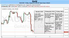 Goldkurs sinkt da hervorragende NFPs US Dollar stärken - http://ift.tt/2b3h04t
