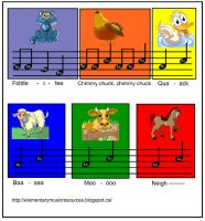 SMARTboard Files | Elementary Music Resources