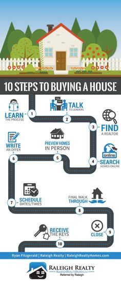 10 Steps to Buying a House that can be used for anyone searching homes for sale - This article is very much for anyone that is looking to buy real estate. Find a great real estate agent to guide you the way. Your Realtor will help you when buying a home! Real Estate Rent, Real Estate Buyers, Real Estate Business, Real Estate Tips, Selling Real Estate, Real Estate Marketing, Home Buying Tips, Home Buying Process, Buying A New Home