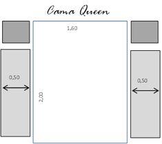 Como escolher tapetes para quarto de casal | Decor Alternativa