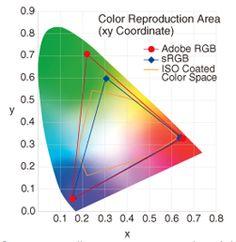 Kleurprofiel ISOCoated_V2_300_ECI.icc.