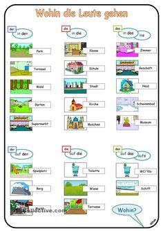 - where people go _ learning posters - Study German, German English, Learn German, German Grammar, German Words, German Resources, Deutsch Language, German Translation, Germany Language