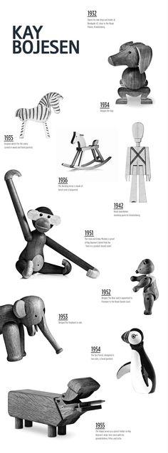 Classic Danish Design: Kay Bojesen's Elephant (Nordic Days) Web Design, The Design Files, Nordic Design, Objet Deco Design, Wooden Animals, Designer Toys, Wood Toys, Vintage Design, Kids Toys
