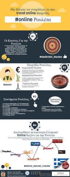 Το Casino.gr μετά από το Infographic για τα διαδικτυακά φρουτάκια φέρνει ακόμη ένα με κύριο θέμα αυτή την φορά την online ρουλέτα.
