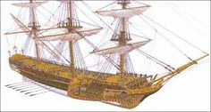 Image result for galley ship