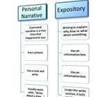 STAAR Writing reference sheet to help students tell the difference between a personal narrative or expository prompts.  ...