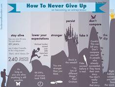 Cómo no darse por vencido siendo emprendedor