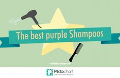 Purple shampoo can keep your blonde hair looking vibrant and properly toned. Discover the best purple shampoos...