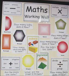 JPEG image - Maths working wall - 3D shapes ...