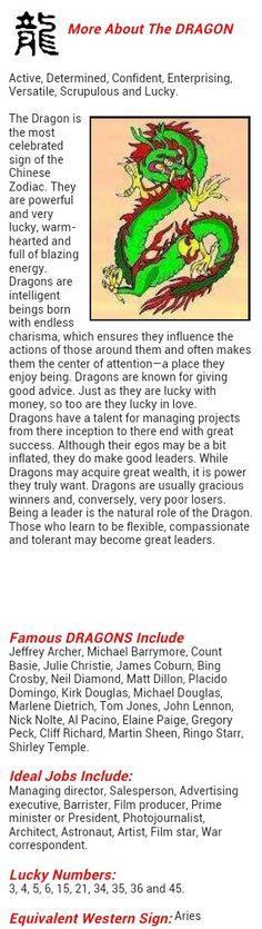 Chinese zodiac dragon Chinese Zodiac Dragon, Chinese Astrology, Dragon Zodiac, Chinese Zodiac Signs, Astrology Numerology, Numerology Numbers, Year Of The Dragon, Libra, Leo Zodiac