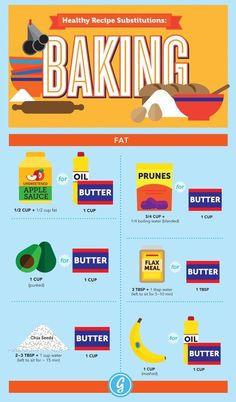 Easy, healthy alternatives to butter/oil in baking recipes! - Pins For Your Health