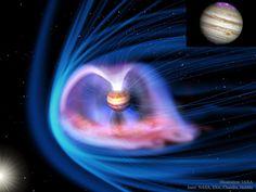 provocative-planet-pics-please.tumblr.com Polarlichter und Jupiters Magnetosphäre Illustrationscredit: JAXA; Credit Bildeinschub: NASA ESA Chandra Hubble Beschreibung: Jupiter hat Polarlichter. Wie bei der Erde wird das Magnetfeld des größten Planeten im Sonnensystem komprimiert wenn es von einem Schwall geladener Teilchen von der Sonne getroffen wird. Diese magnetische Kompression leitet geladene Teilchen zu Jupiters Polen und in die Atmosphäre hinab. Dort werden Elektronen vorübergehend…