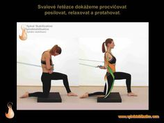 2 - Svalové řetězce Pilates, Health Fitness, Relax, Polaroid Film, Exercise, Sport, How To Plan, Physical Therapy, Anatomy